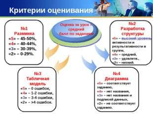 Критерии оценивания №1 Разминка «5» – 45-50%, «4» – 40-44%, «3» – 30-39%, «2»