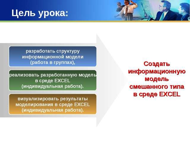 Цель урока: разработать структуру информационной модели (работа в группах), р...
