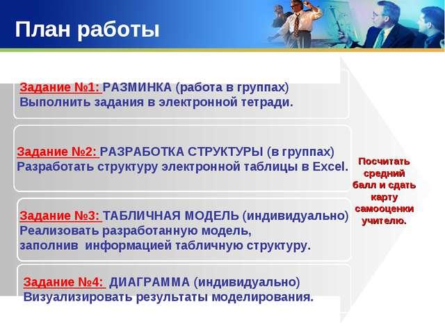 План работы Задание №2: РАЗРАБОТКА СТРУКТУРЫ (в группах) Разработать структур...