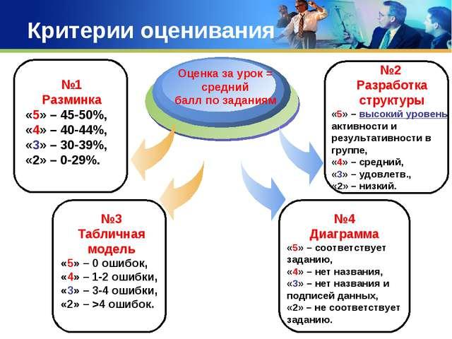 Критерии оценивания №1 Разминка «5» – 45-50%, «4» – 40-44%, «3» – 30-39%, «2»...