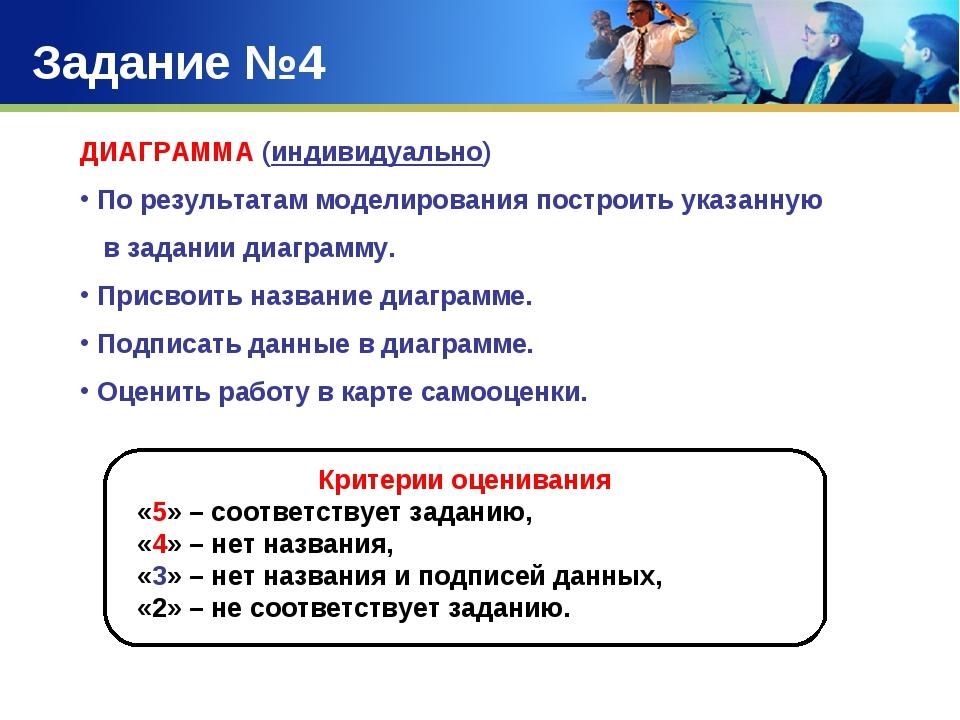 Задание №4 ДИАГРАММА (индивидуально) По результатам моделирования построить у...