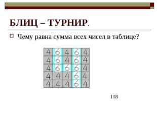 БЛИЦ – ТУРНИР. Чему равна сумма всех чисел в таблице? 118