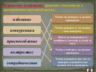 Разрешение конфликта- решение участников о прекращении противоборства.