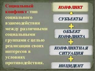 Социальный конфликт- тип социального взаимодействия между различными социальн