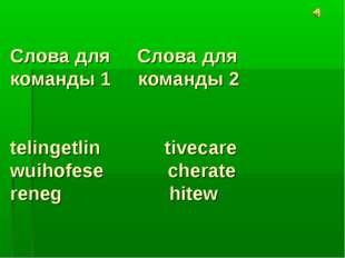 Слова для Слова для команды 1 команды 2 telingetlin tivecare wuihofese cherat