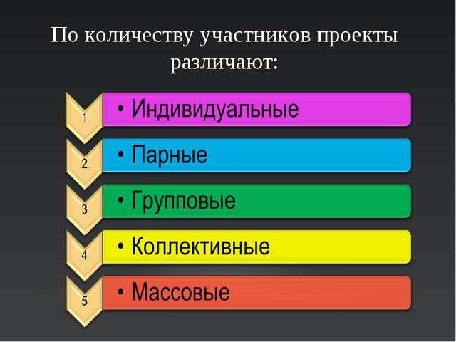По количеству участников проекты различают: