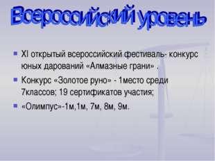 ХI открытый всероссийский фестиваль- конкурс юных дарований «Алмазные грани»
