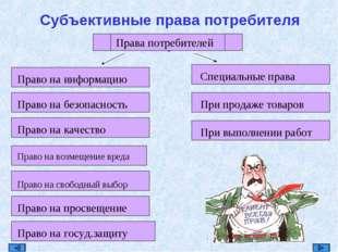. Субъективные права потребителя Права потребителей Право на информацию Право