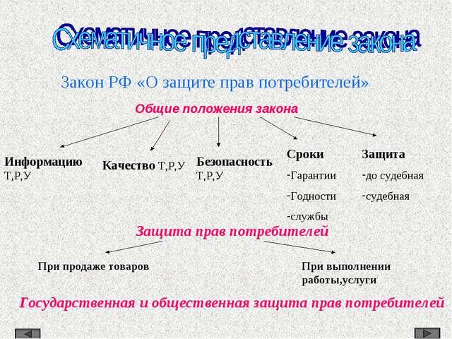 Трудовой кодекс рф от 30.12.2001 г