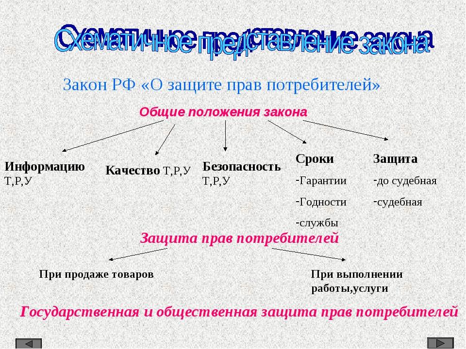 За сколько детей дают квартиру в москве