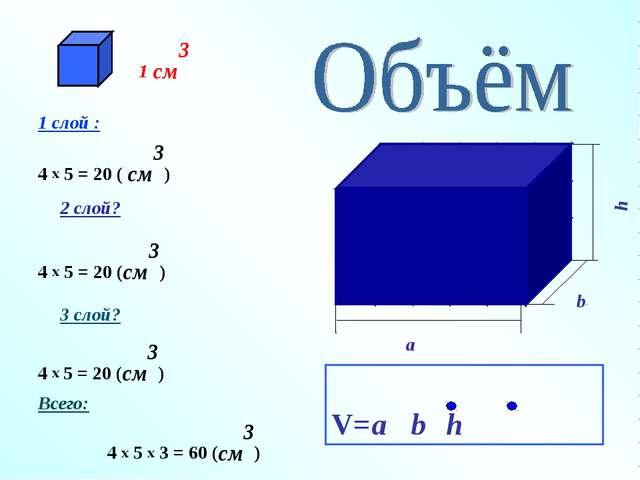 4 x 5 = 20 (см3) 4 x 5 = 20 (см3) 1 слой : 4 x 5 = 20 ( см3) 2 слой? 3 слой?...