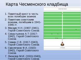 Карта Чесменского кладбища 1. Памятный крест в честь всех погибших воинов 2.