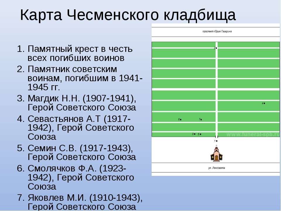 Карта Чесменского кладбища 1. Памятный крест в честь всех погибших воинов 2....