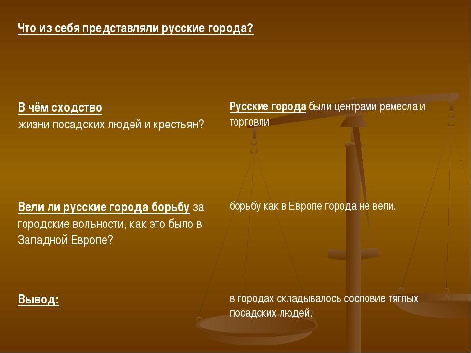 Что из себя представляли русские города?  В чём сходство жизни посадских люд...