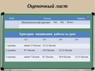 Оценочный лист Ф.И.БаллыОценка Математический диктант№1№2Всего