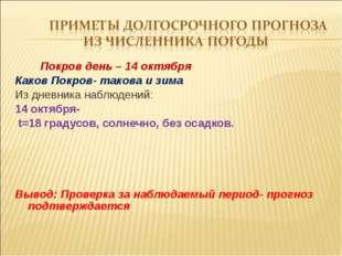 Покров день – 14 октября Каков Покров- такова и зима Из дневника наблюдений: