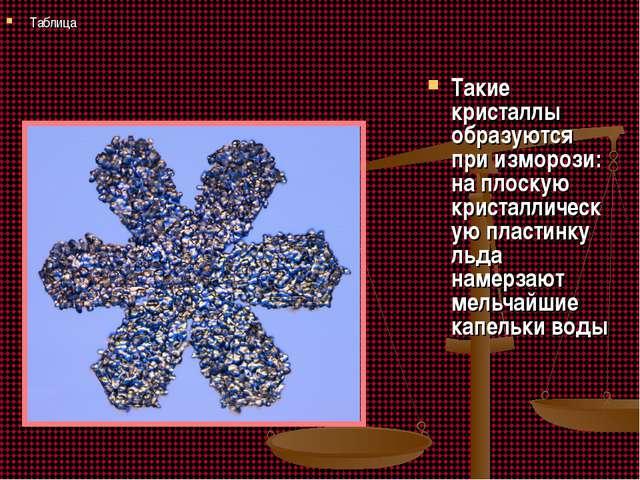 Такие кристаллы образуются при изморози: на плоскую кристаллическую пластинку...