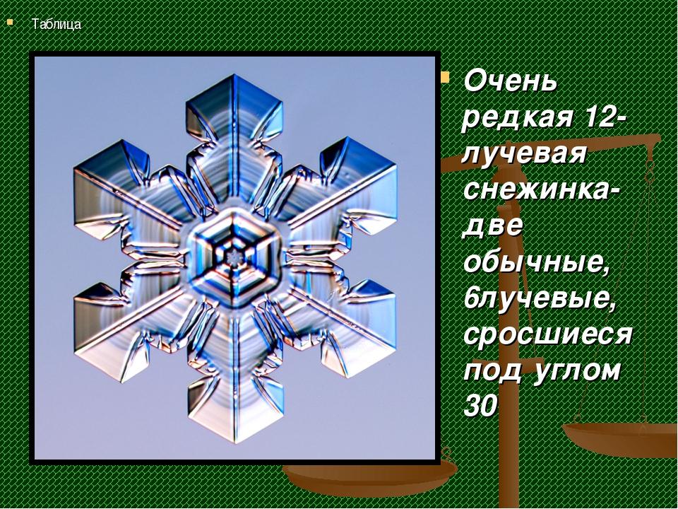 Очень редкая 12- лучевая снежинка- две обычные, 6лучевые, сросшиеся под углом...