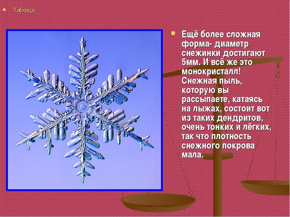 Ещё более сложная форма- диаметр снежинки достигают 5мм. И всё же это монокри...
