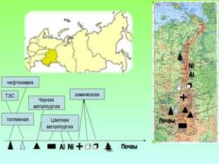топливная химическая ТЭС нефтехимия Черная металлургия Цветная металлургия