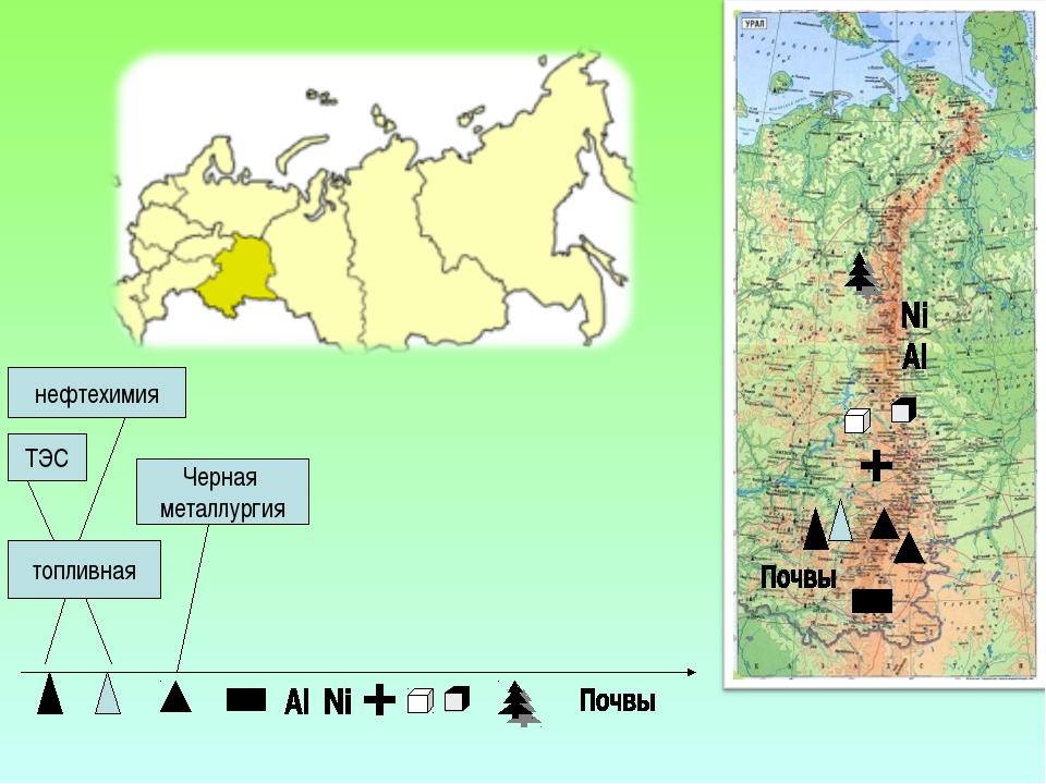 топливная ТЭС нефтехимия Черная металлургия