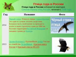 Птица года в России Птица года в Россииизбирается ежегодноСоюзом охраны пти
