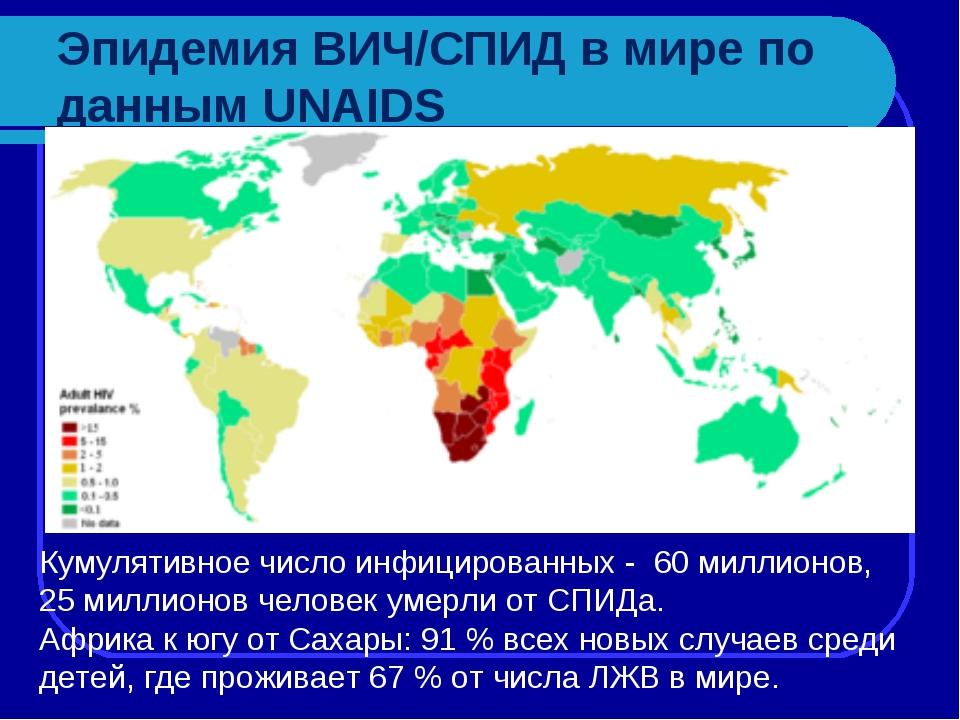 Эпидемия ВИЧ/СПИД в мире по данным UNAIDS Кумулятивное число инфицированных -...