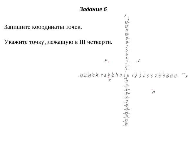 Задание 6 Запишите координаты точек. Укажите точку, лежащую в III четверти.