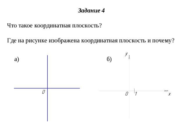 Задание 4 Что такое координатная плоскость? Где на рисунке изображена координ...