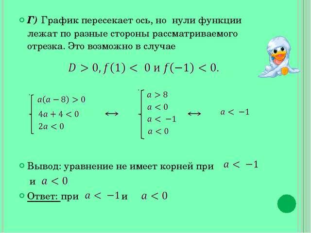 Г) График пересекает ось, но нули функции лежат по разные стороны рассматрива...