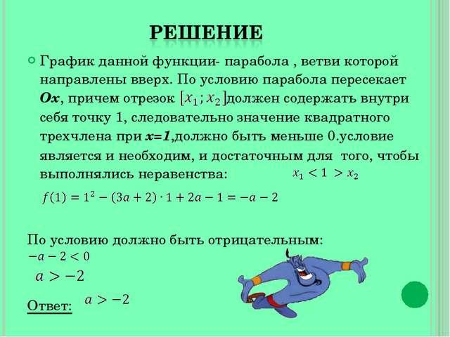 График данной функции- парабола , ветви которой направлены вверх. По условию...