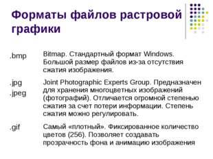 Форматы файлов растровой графики .bmp Bitmap. Стандартный формат Windows. Бо