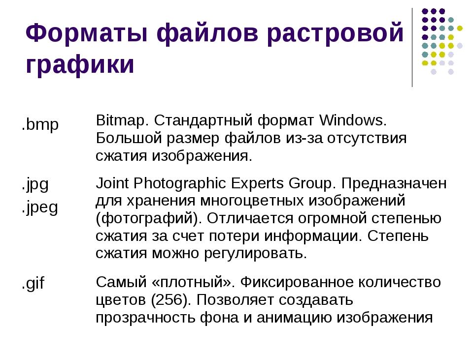 Форматы файлов растровой графики .bmp Bitmap. Стандартный формат Windows. Бо...