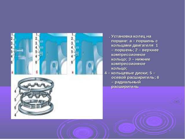 . Установка колец на поршне: а – поршень с кольцами двигателя 1 – поршень; 2...