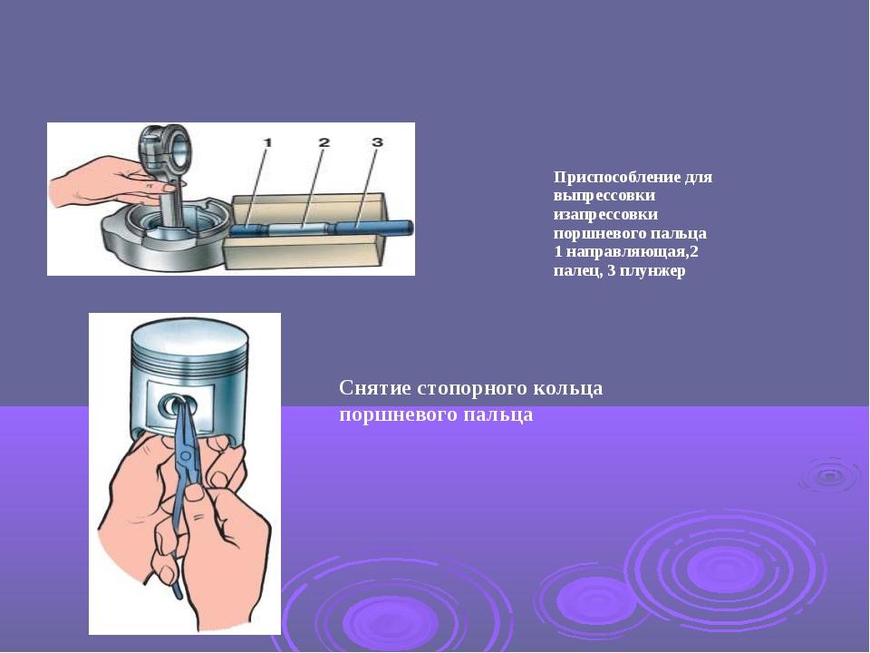 Снятие стопоpного кольца поpшневого пальца Приспособление для выпрессовки из...