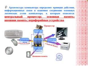 Процессор Внешняя память Устройство Ввода Устройства Вывода Архитектура компь