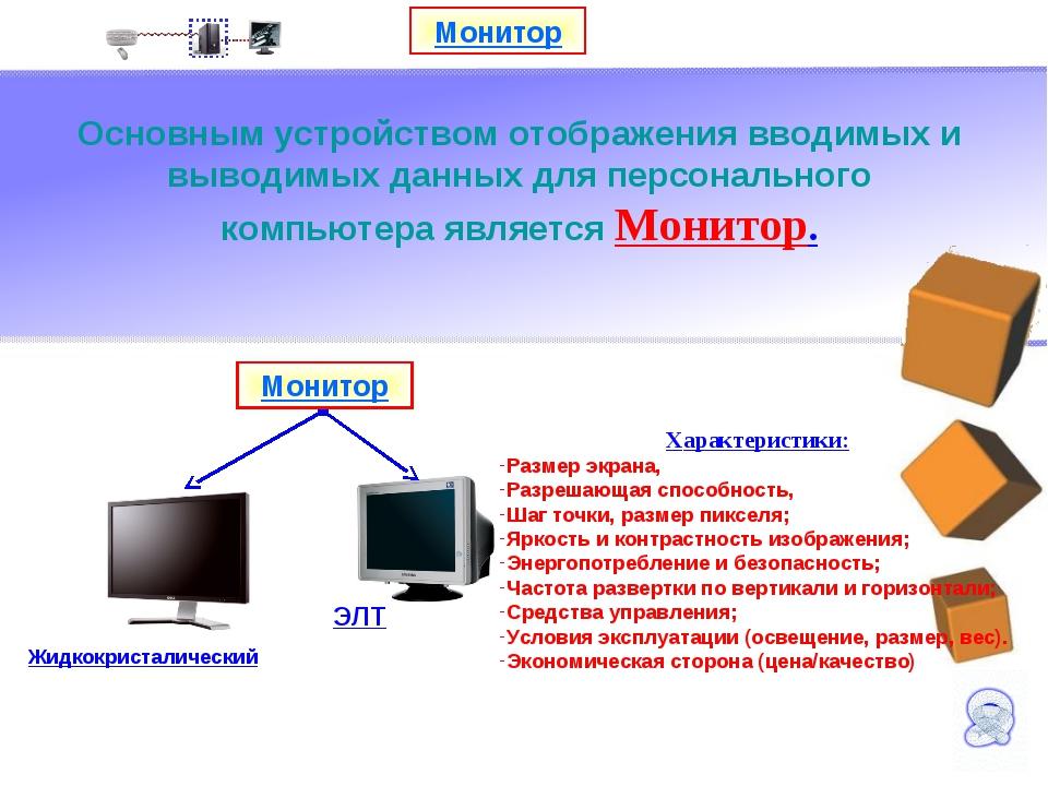 Монитор Основным устройством отображения вводимых и выводимых данных для перс...
