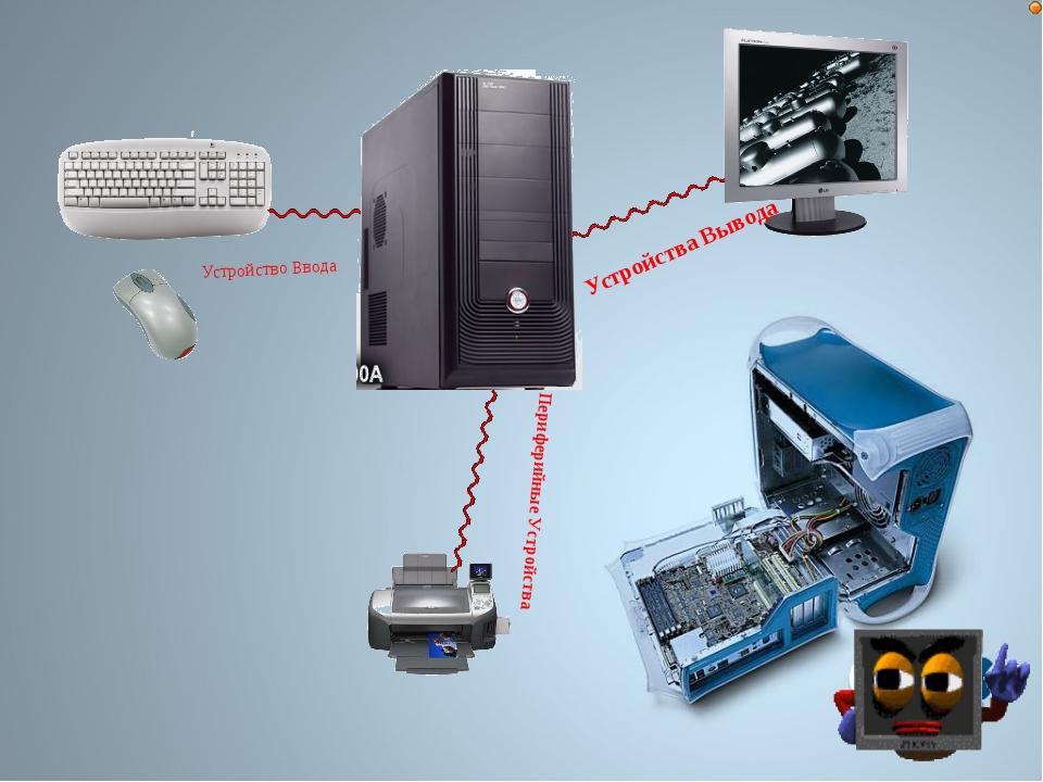 Устройство Ввода Системный блок Периферийные Устройства Устройства Вывода