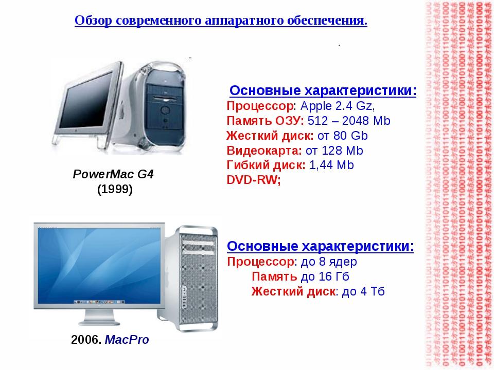 Основные характеристики: Процессор: Apple 2.4 Gz, Память ОЗУ: 512 – 2048 Mb...
