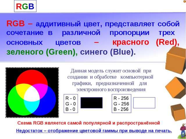 RGB RGB – аддитивный цвет, представляет собой сочетание в различной пропорции...