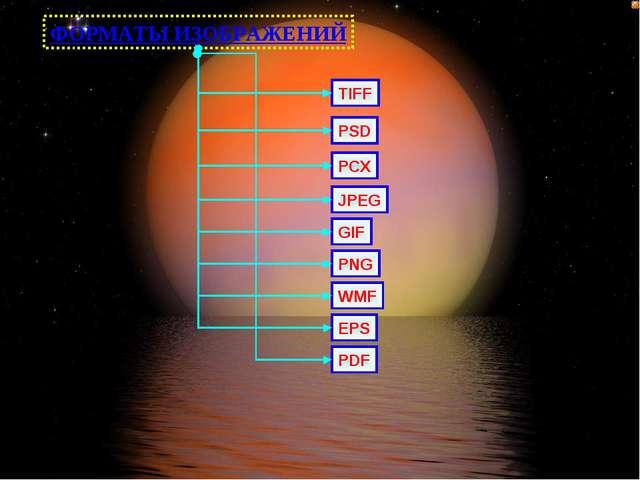 ФОРМАТЫ ИЗОБРАЖЕНИЙ TIFF PSD PCX JPEG GIF PNG WMF EPS PDF