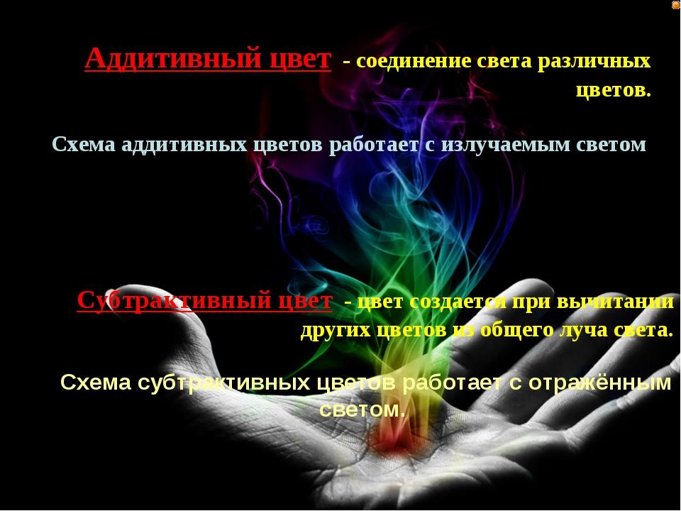 Аддитивный цвет - соединение света различных цветов. Схема аддитивных цветов...