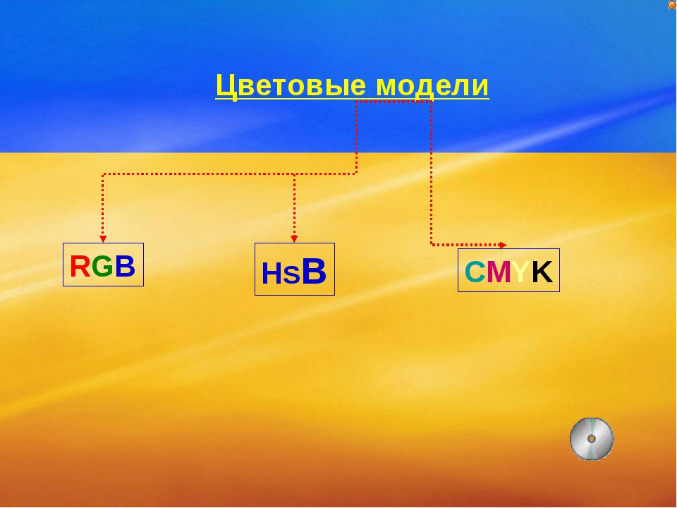 Цветовые модели RGB HSB CMYK