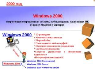 2000 год 32-разрядная Многопользовательская Plug-and-play, Пользовательский и