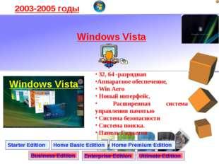 2003-2005 годы Windows Vista 32, 64 -разрядная Аппаратное обеспечение, Win Ae
