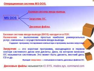 Операционная система MS-DOS. MS DOS Базовая система ввода-вывода Загрузчик ОС