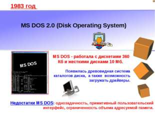 MS DOS 2.0 (Disk Operating System) 1983 год MS DOS - работала с дискетами 360