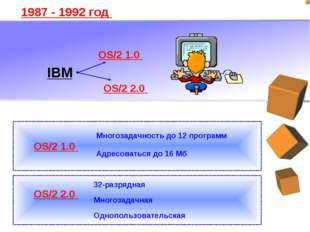 1987 - 1992 год IBM OS/2 1.0 OS/2 2.0 OS/2 1.0 Многозадачность до 12 программ