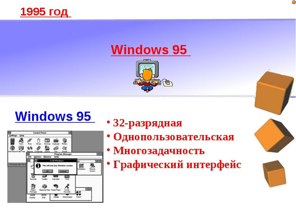 1995 год Windows 95 32-разрядная Однопользовательская Многозадачность Графиче...