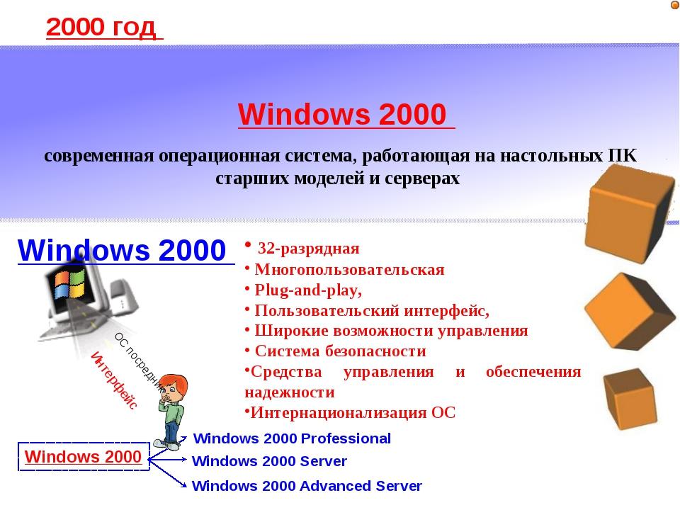 2000 год 32-разрядная Многопользовательская Plug-and-play, Пользовательский и...
